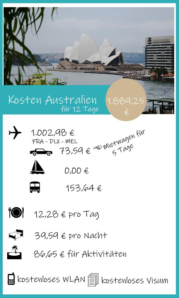 Reisekosten Australien