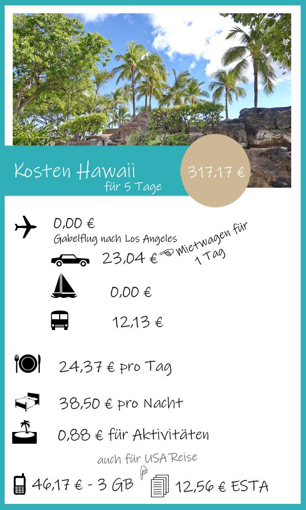 Was kostet dich ein Hawaii Urlaub
