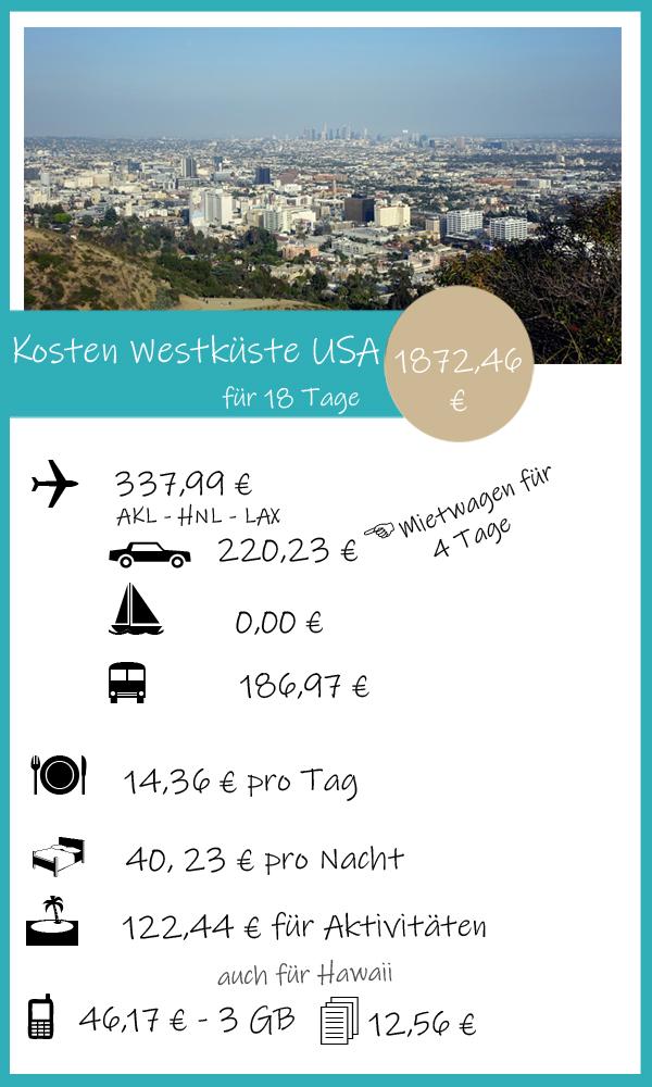 Kosten für 2 Wochen USA Urlaub Westküste